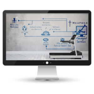 monitor with managed services map
