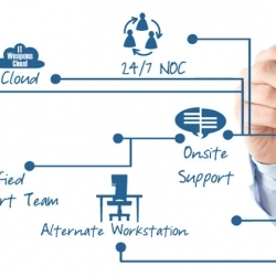 Is Your Business Ready for Managed Services?